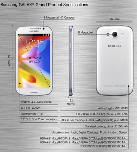 Samsung'dan 5 inçlik Galaxy Grand…